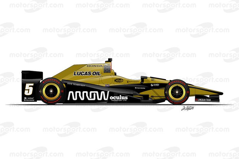 Джеймс Хинчклифф, Schmidt/Peterson Motorsports Honda