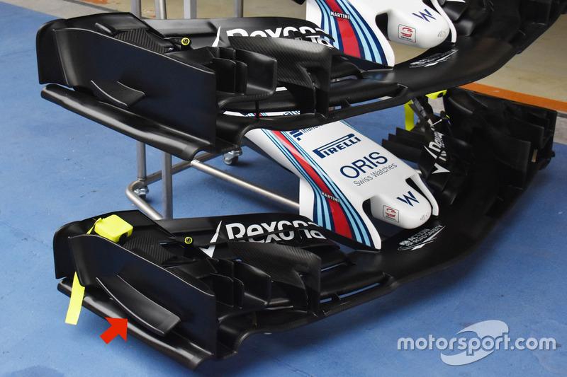 Comparaison des ailerons avant de la Williams FW40