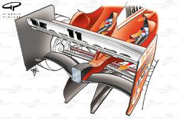 Ferrari F2004 (655) 2004  rear-end airflow overview