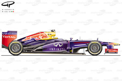 Rd Bull RB9 side view, Brazilian GP