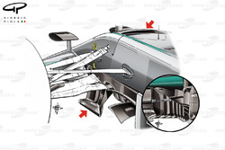 Mercedes F1 W07 turning vanes revised (lower arrow), arched 'S' duct outlet (upper arrow) and bargeb