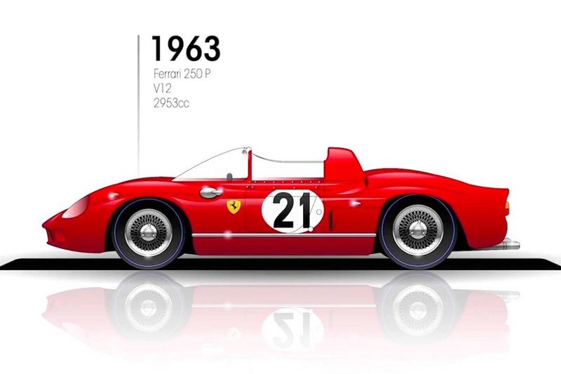 1963: Ferrari 250 P