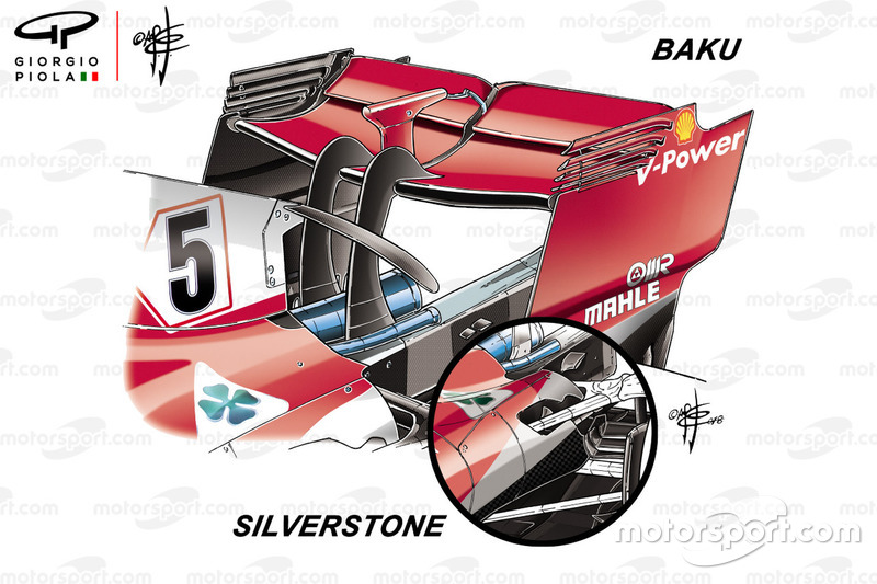 Ferrari SF71H rear wing comparison