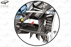 Mercedes W08, profilo nascosto nel diffusore
