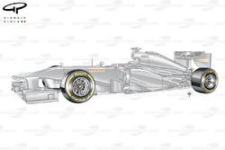 Pirelli soft tyres