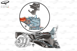 Mercedes F1 W07 gearbox casing (F2004 inset), both use a composite design to allow suspenstion chang