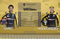 La comparación entre los pilotos de Renault, Carlos Sainz y Nico Hulkenberg, en las cinco primeras carreras de 2018