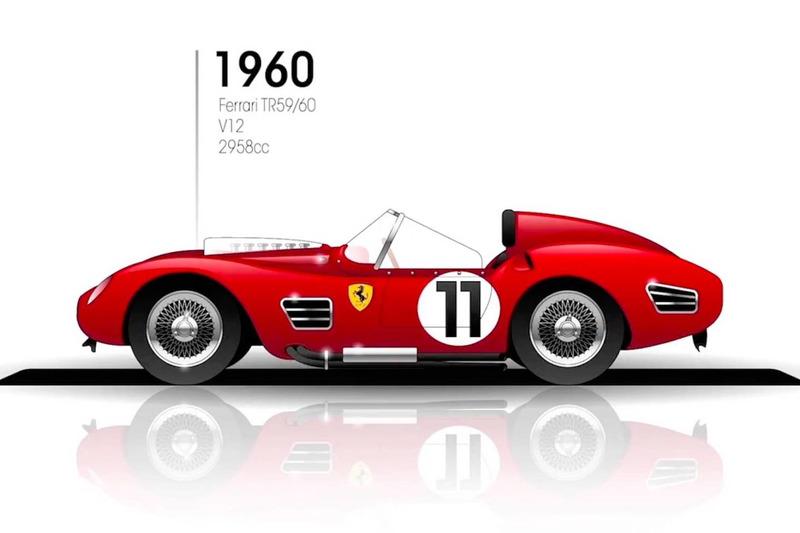 1960: Ferrari TR59/60