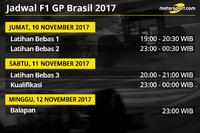 Jadwal Formula 1 GP Brasil 2017