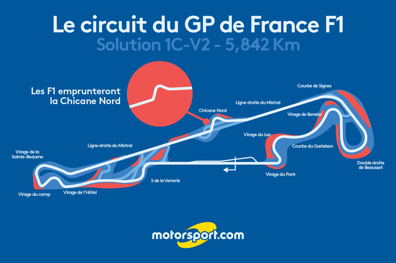 Le circuit du GP de France F1, zoom sur la Chicane Nord