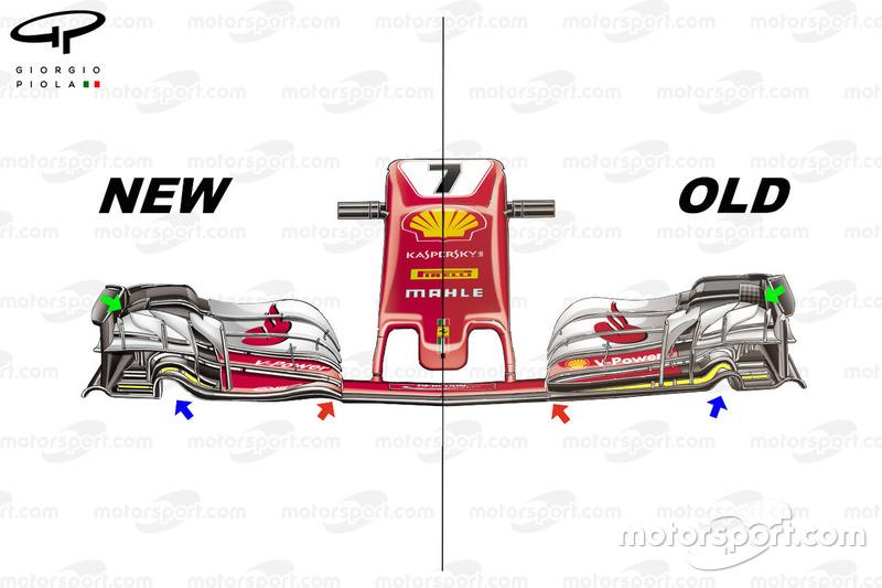 Порівнняння нового та старого переднього антикрила Ferrari SF70H