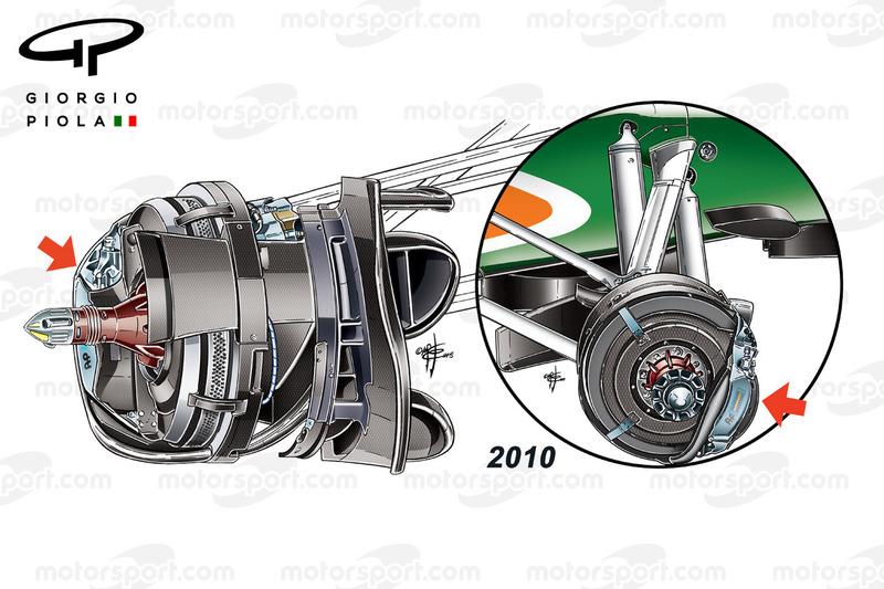 Force India: Bremsen von 2015 und 2011