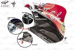 Ferrari SF71H floor comparsion British GP