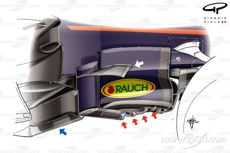 Dérives latérales de la Red Bull Racing RB13