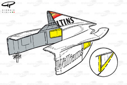 Williams FW21 sidepod outlet