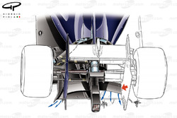 Williams FW36 (test livery) rear wing support wing (red arrow) with blue arrows depicting flow between it and the cars floor and out of the diffusers outer channel