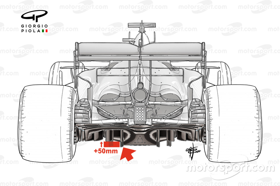 2021 diffuser central fins rules