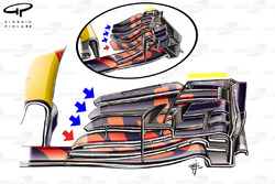 Red Bull RB13, front wing comparison