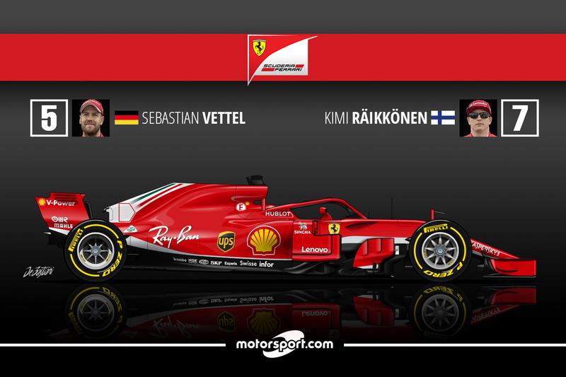 Sebastian Vettel 16 Kimi Raikkonen 5