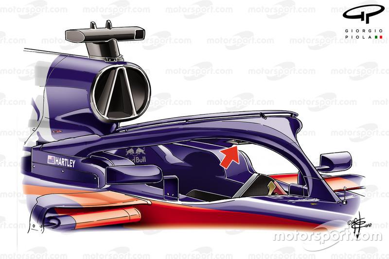 Ailette de Halo de la Toro Rosso STR13