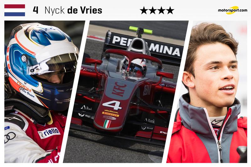 Nyck de Vries - 23 ans