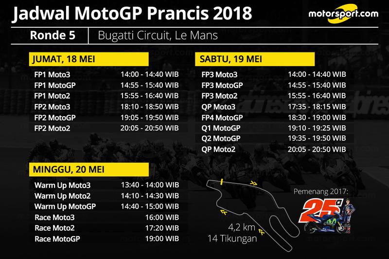 Jadwal MotoGP Prancis 2018