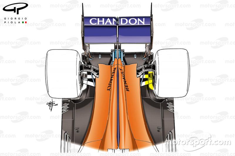 McLaren MCL33, hátsó rész