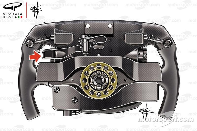 Fórmula 1 Técnica
