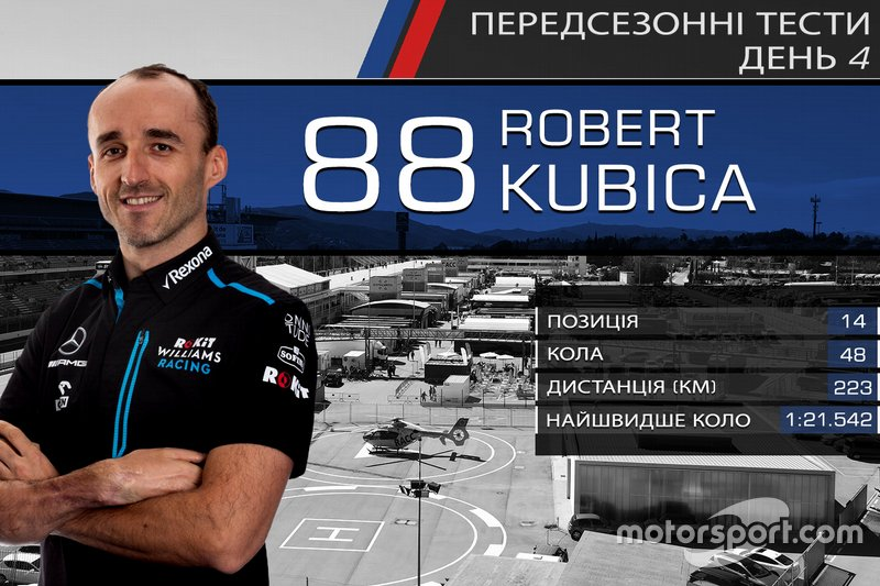 14. Роберт Кубіца