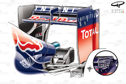 Red Bull RB10 rear wing, no endplate louvres like inset