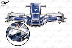 Williams FW30 2008 Spa front wing comparison