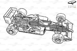 Vue d'ensemble de la McLaren MP4-4