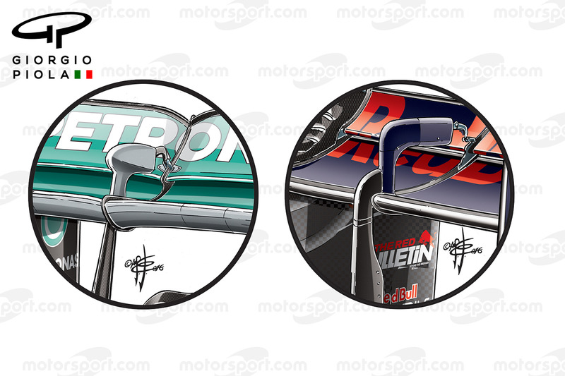 Mercedes W07 and Red Bull RB12 ala posterior comparación
