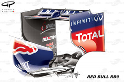 Red Bull RB9 rear wing, low downforce configuration