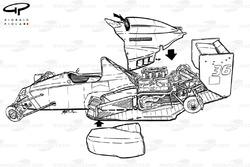 Dallara BMS-188 1988, panoramica esplosa