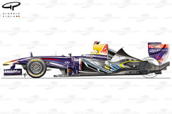Red Bull RB7 cooling system