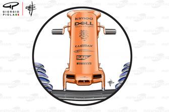 Ніс McLaren MCL33, Гран Прі США