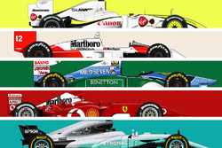F1 victorieuses