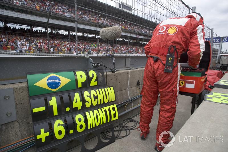 Командному мостику Ferrari в тот день делать было особо нечего – по сравнению с Jordan и Minardi Шумахер и Баррикелло выступали в другой лиге