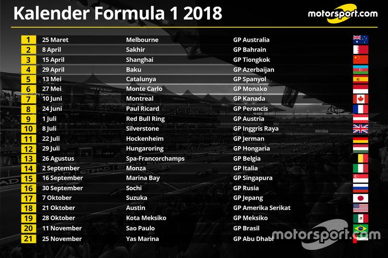 Berita F1: Jadwal resmi kalender Formula 1 2018
