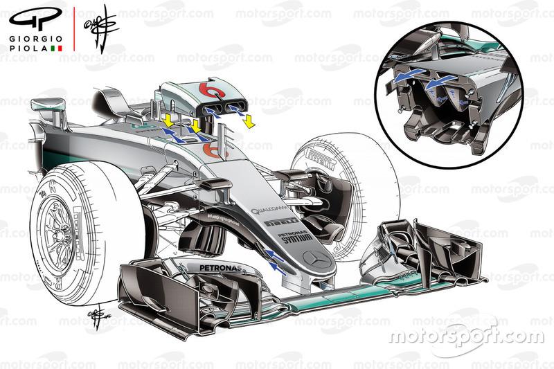 S-duct de la Mercedes AMG F1 W08
