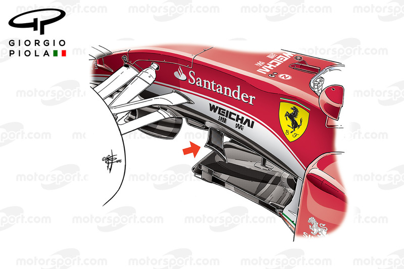 Ferrari SF16-H: Winglets am Chassis