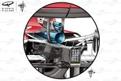 Nouveaux échappements de la Ferrari SF71H, GP d'Allemagne