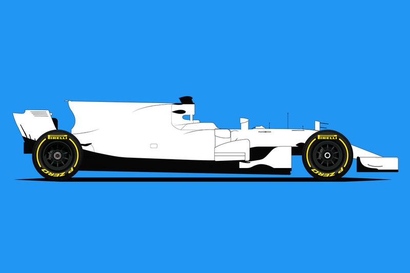 Quiz des F1 2017