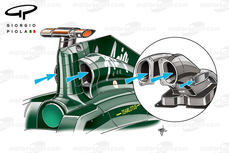 Lotus T128 en Force India VJM04 luchtinlaten