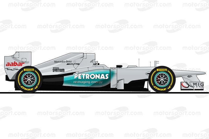 Mercedes W03