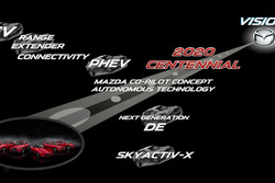 Anúncio do Mazda SKYACTIV-X