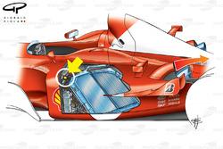 Ferrari F2003-GA telemetry equipment