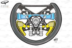 McLaren MP4-14 steering wheel (Coulthard)