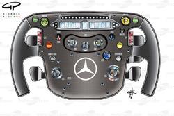 MP4/27 steering wheel